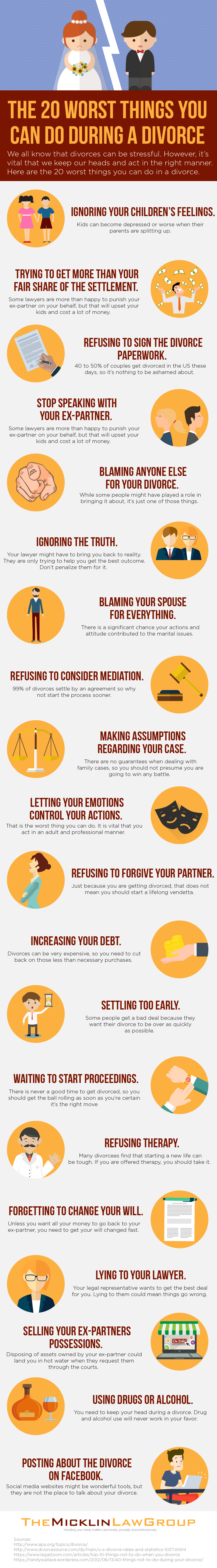 infographic of 20 worst things you can do during a divorce