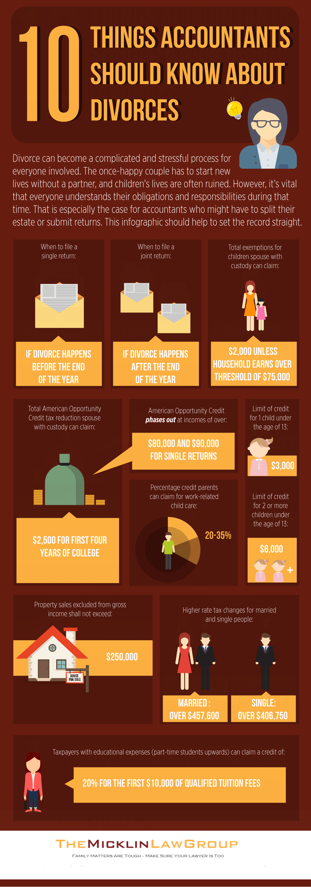 Mickin Infographic - Accountants