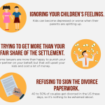 Infographic: The 20 Worst Things You Can Do During a Divorce